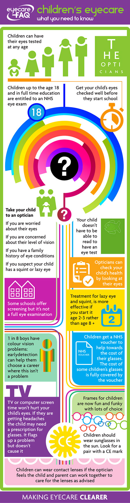 Back to school – has your child had an eye test? #startingschool #backtoschool