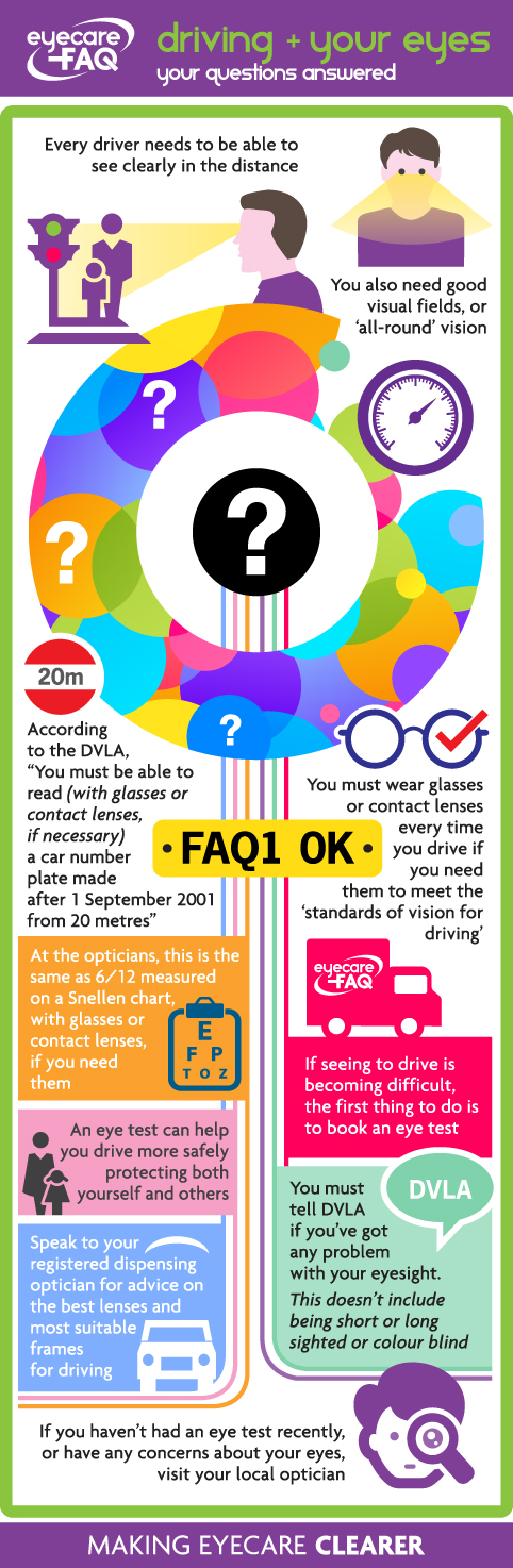 driving and your vision infographic