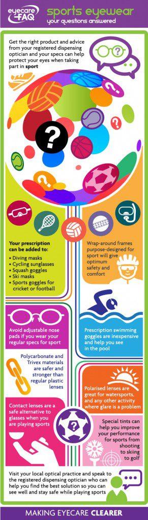 sports eye wear