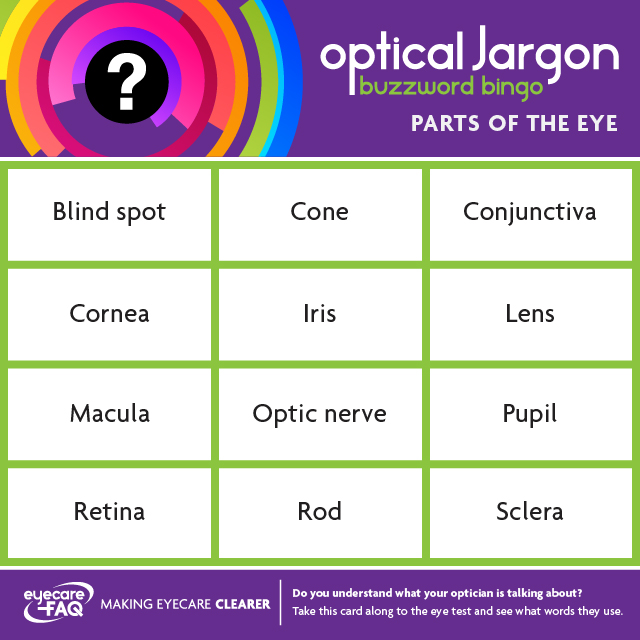 9982 FAQ Jargon Buster - THE EYE (640)