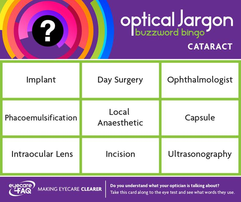 Cataract optical jargon