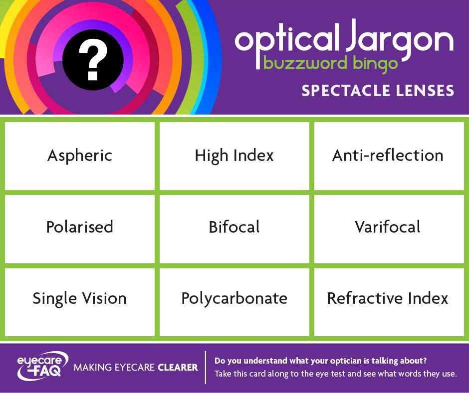 8336 FAQ Jargon Bingo (SPECS & LENSES)