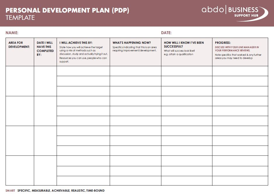 Personal Development Plan Template ABDO - Personal business plan template