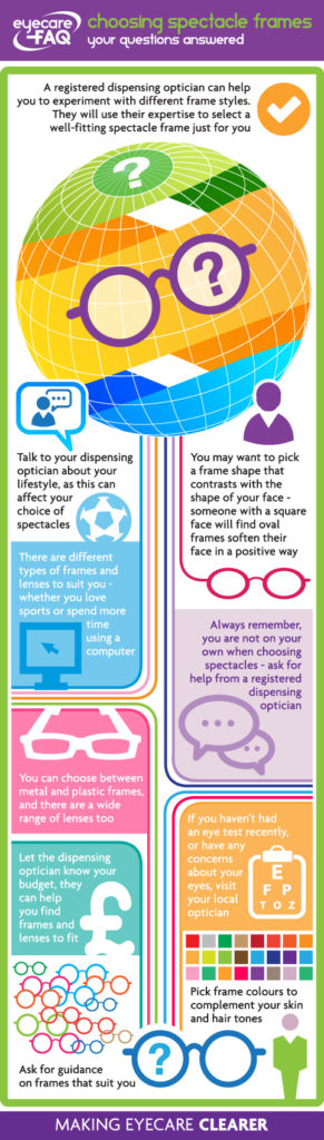 spectacle frames infographic
