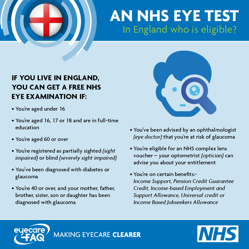 NHS test England