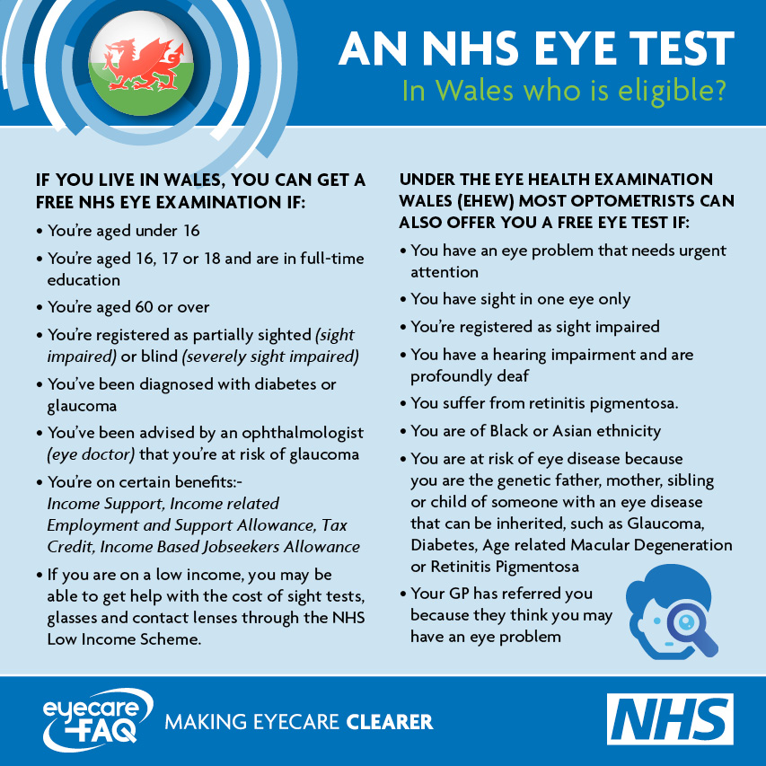 NHS eye test Wales