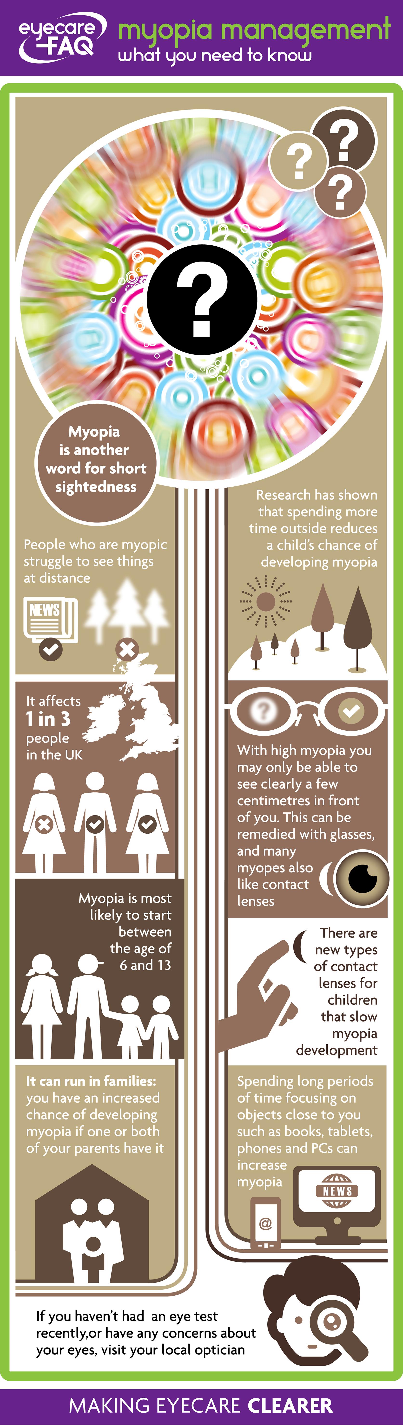 getting stronger myopia forum a látásjavulás valós