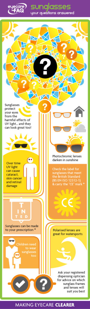 sports eyewear for children infographic