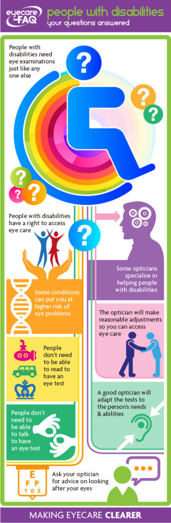 People with disabilities infographic