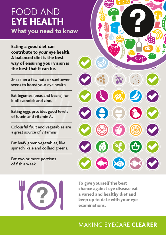 Food and eye health leaflet