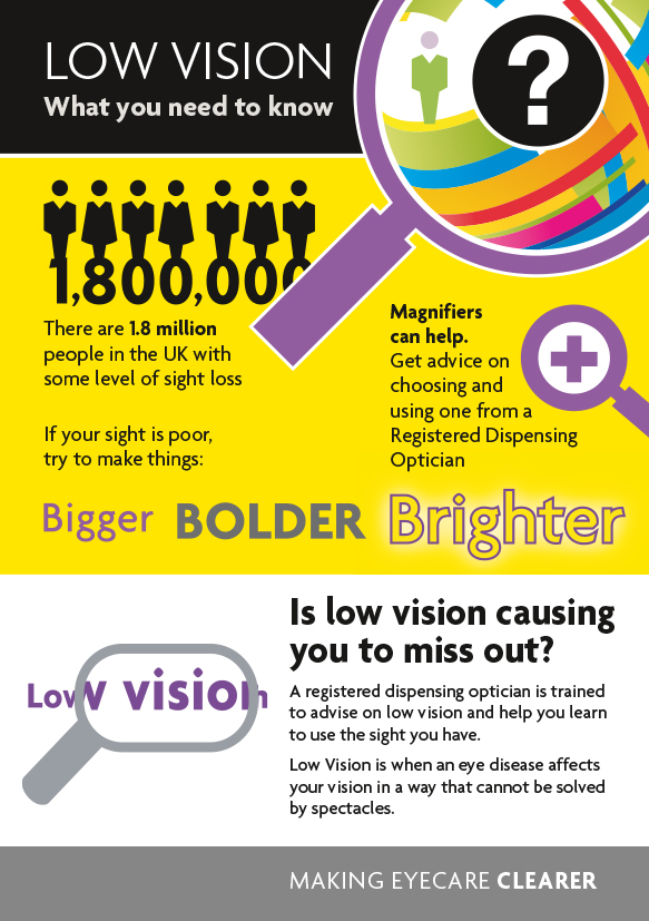 Low vision leaflet